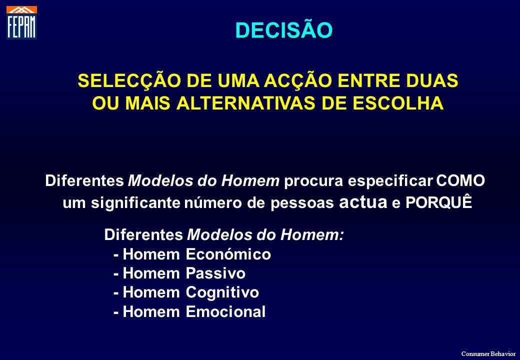 DECISÃO SELECÇÃO DE UMA ACÇÃO ENTRE DUAS OU MAIS ALTERNATIVAS DE ESCOLHA. Diferentes Modelos do Homem procura especificar COMO.