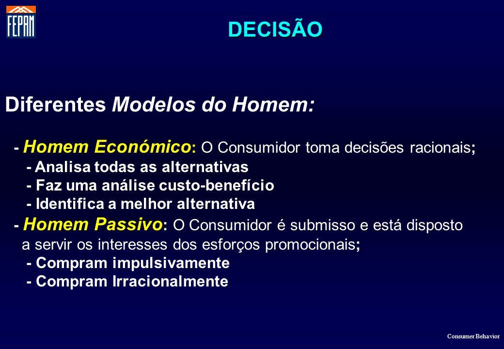 Diferentes Modelos do Homem: