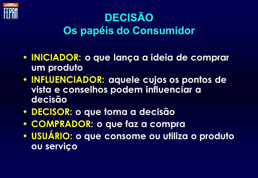 DECISÃO Os papéis do Consumidor