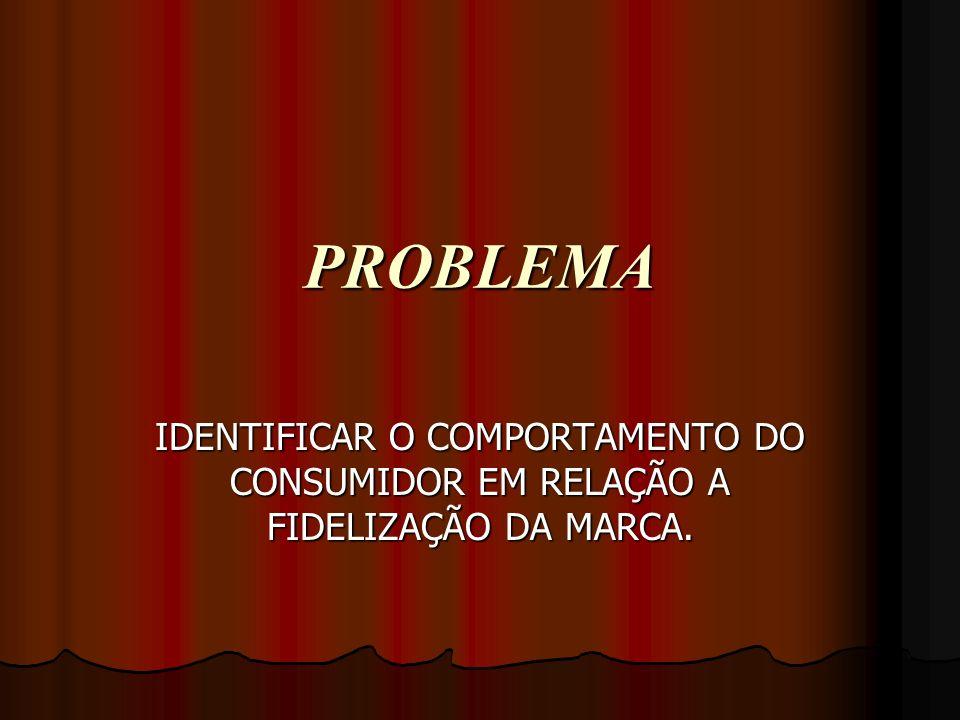 PROBLEMA IDENTIFICAR O COMPORTAMENTO DO CONSUMIDOR EM RELAÇÃO A FIDELIZAÇÃO DA MARCA.