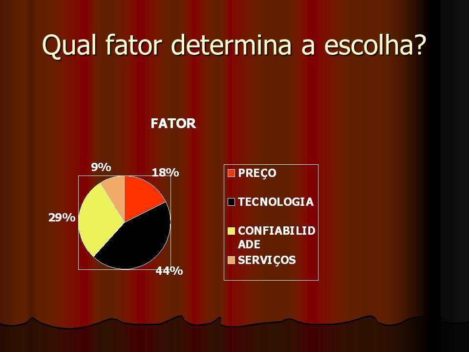Qual fator determina a escolha