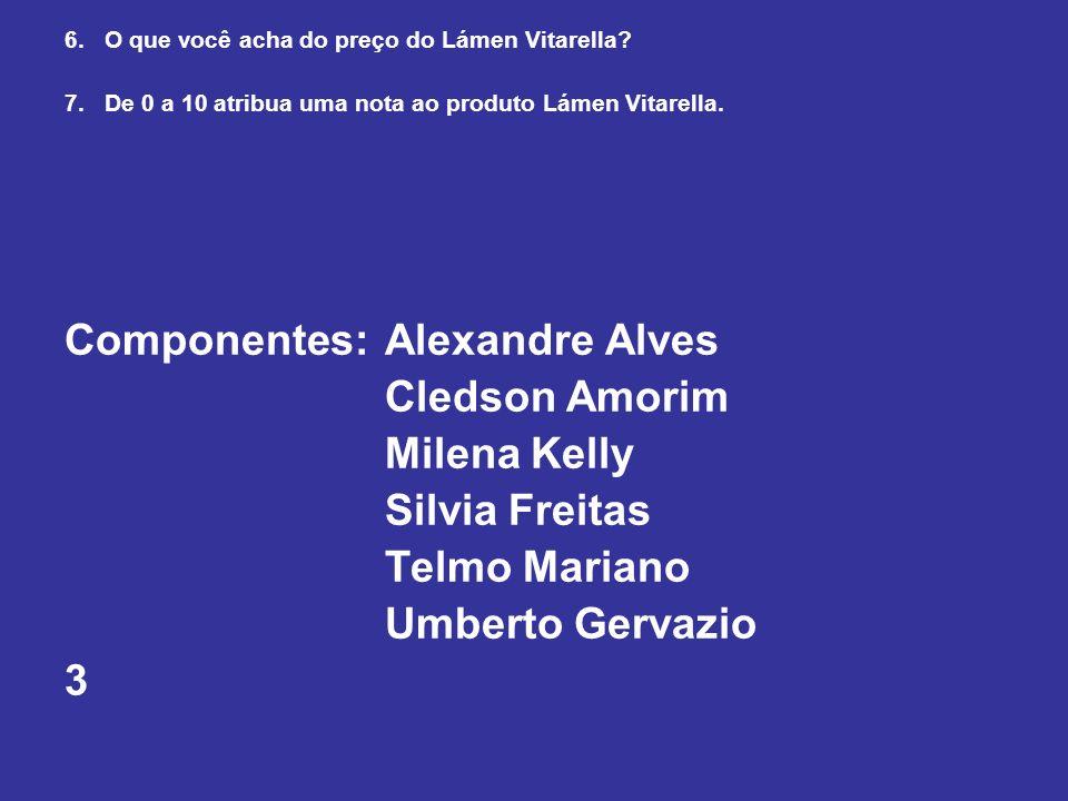 Componentes: Alexandre Alves Cledson Amorim Milena Kelly