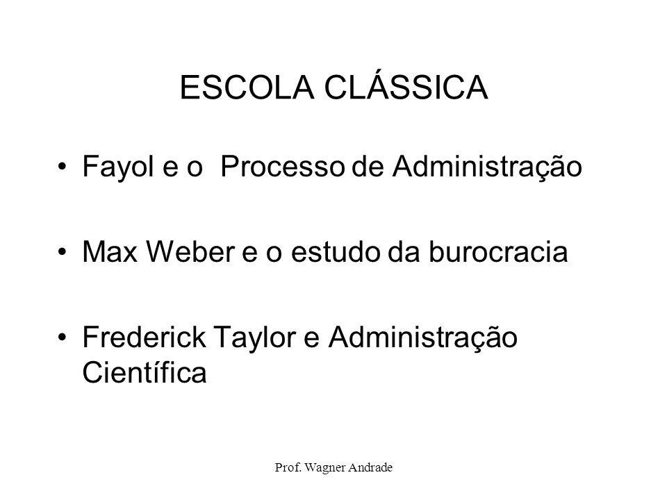 ESCOLA CLÁSSICA Fayol e o Processo de Administração