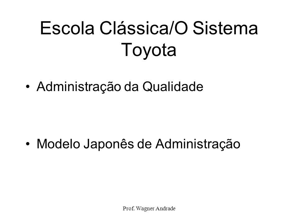 Escola Clássica/O Sistema Toyota