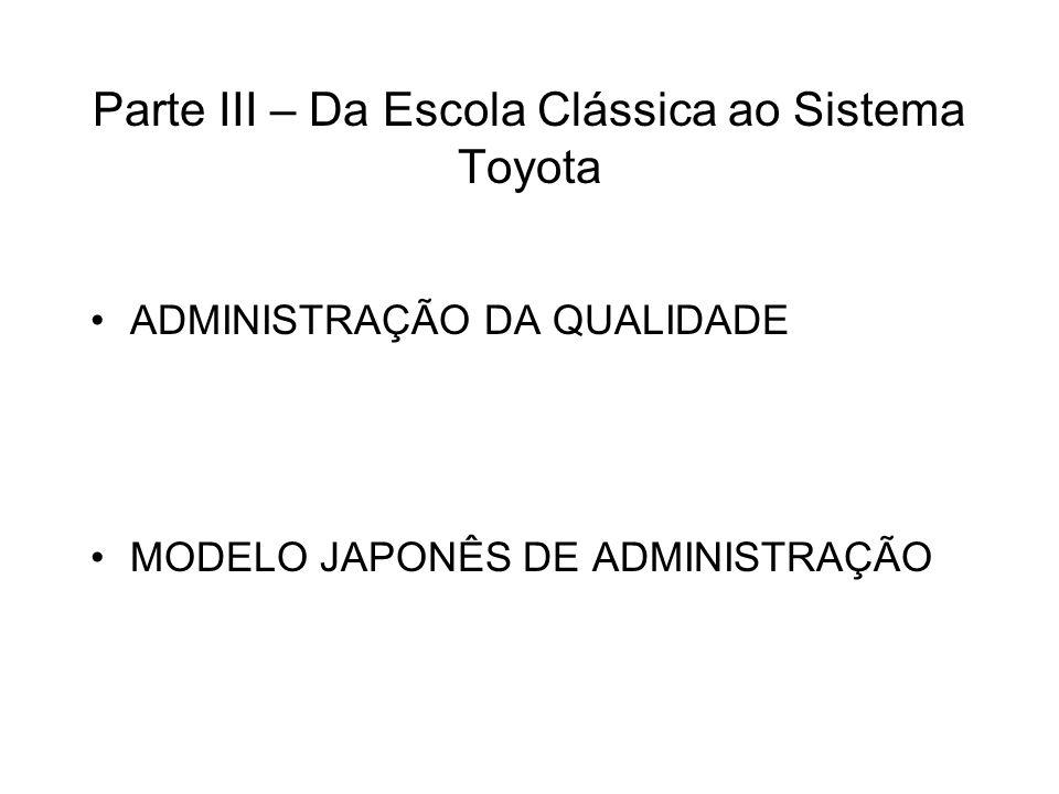 Parte III – Da Escola Clássica ao Sistema Toyota