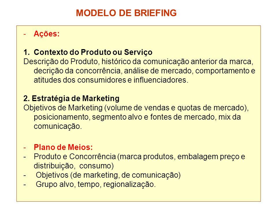 MODELO DE BRIEFING Ações: Contexto do Produto ou Serviço