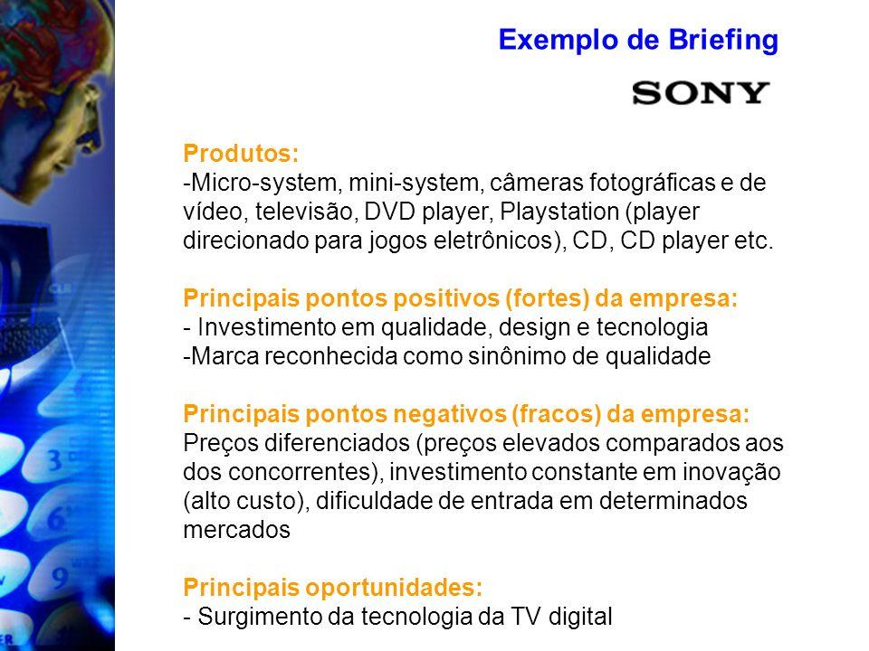 Exemplo de Briefing Produtos: