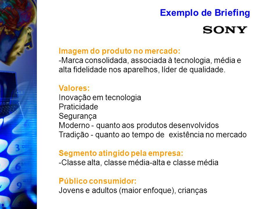 Exemplo de Briefing Imagem do produto no mercado: