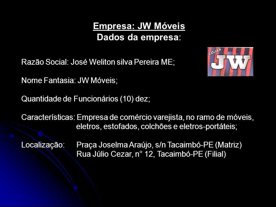 Empresa: JW Móveis Dados da empresa: