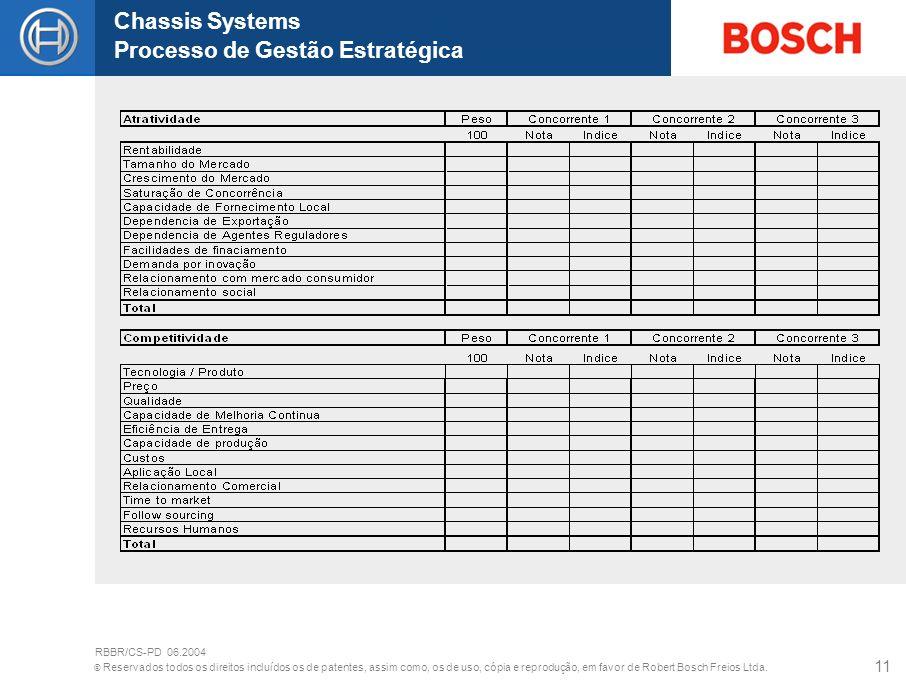 RBBR/CS-PD 06.2004