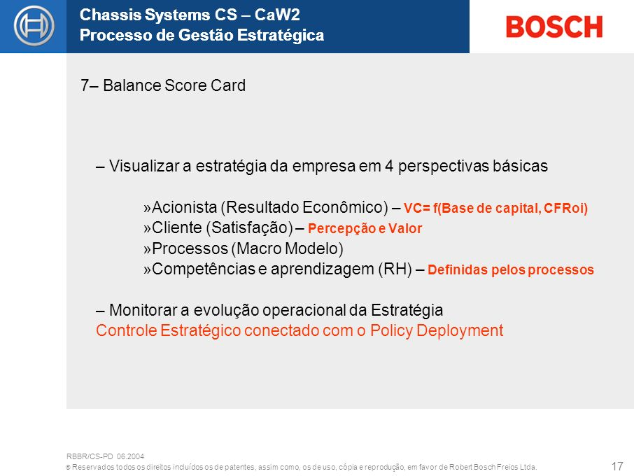 Chassis Systems CS – CaW2 Processo de Gestão Estratégica