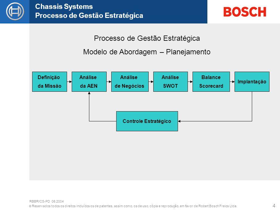 Processo de Gestão Estratégica Modelo de Abordagem – Planejamento