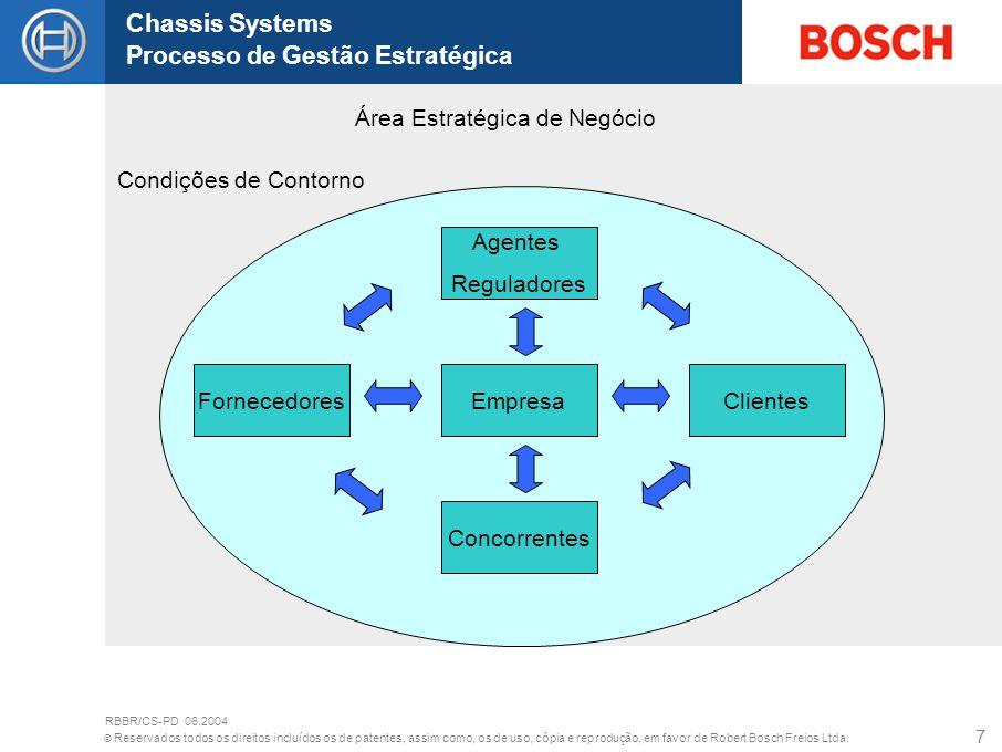 Área Estratégica de Negócio