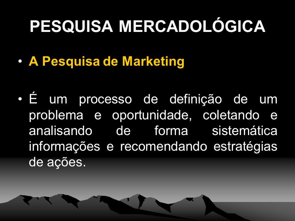 PESQUISA MERCADOLÓGICA