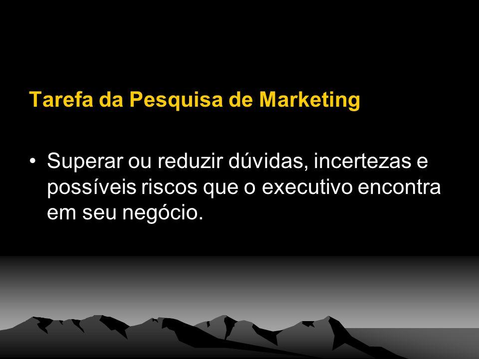 Tarefa da Pesquisa de Marketing