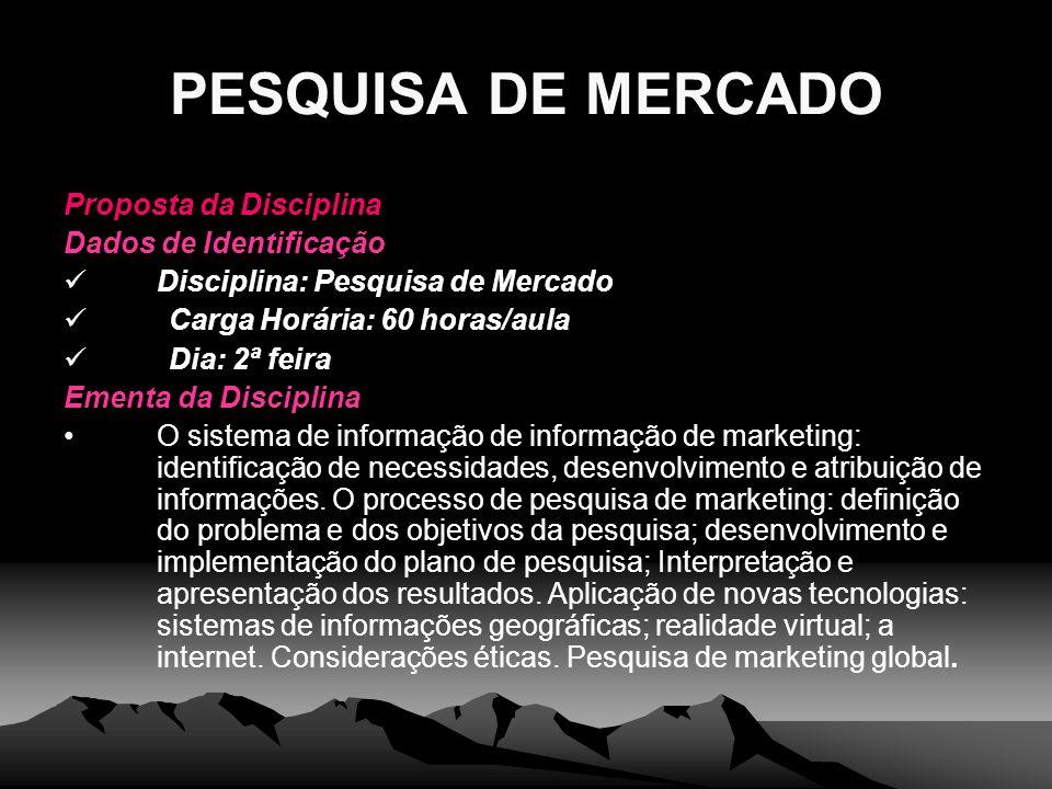 PESQUISA DE MERCADO Proposta da Disciplina Dados de Identificação