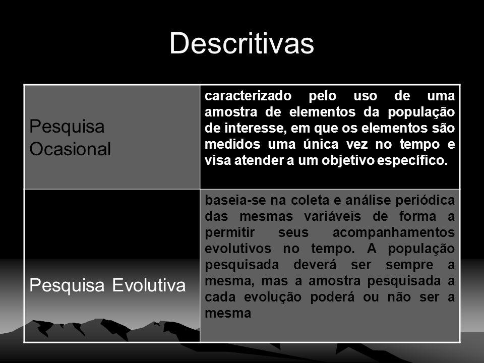 Descritivas Pesquisa Ocasional Pesquisa Evolutiva