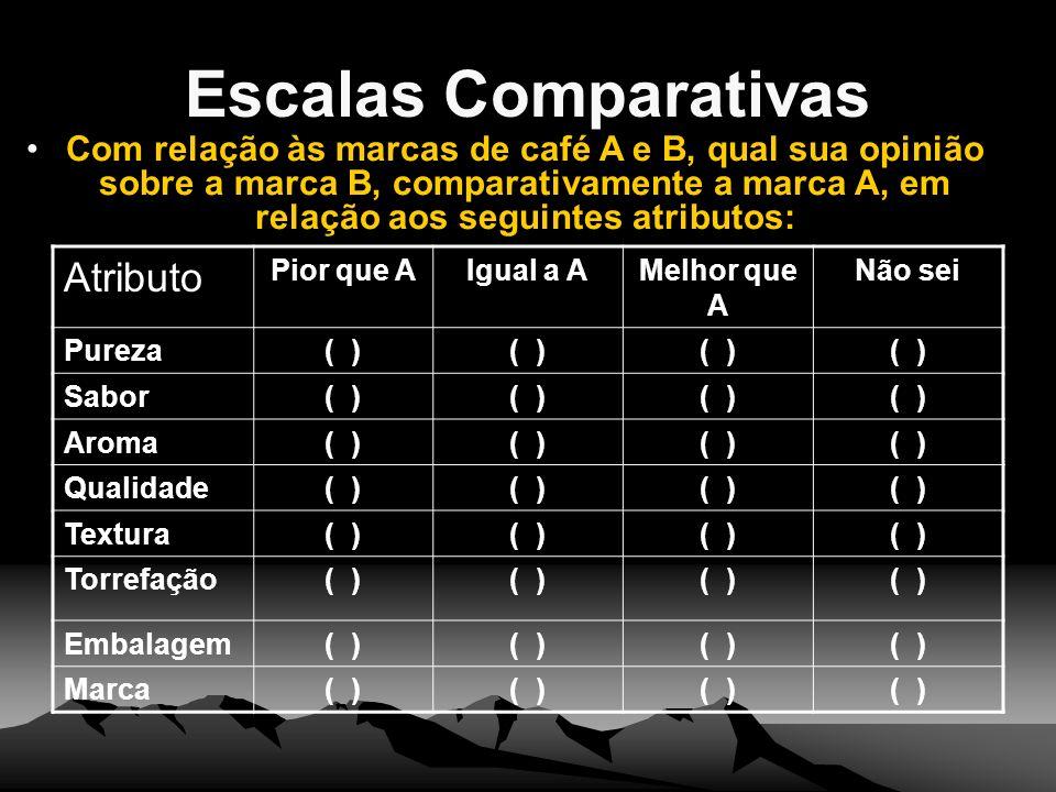 Escalas Comparativas Atributo