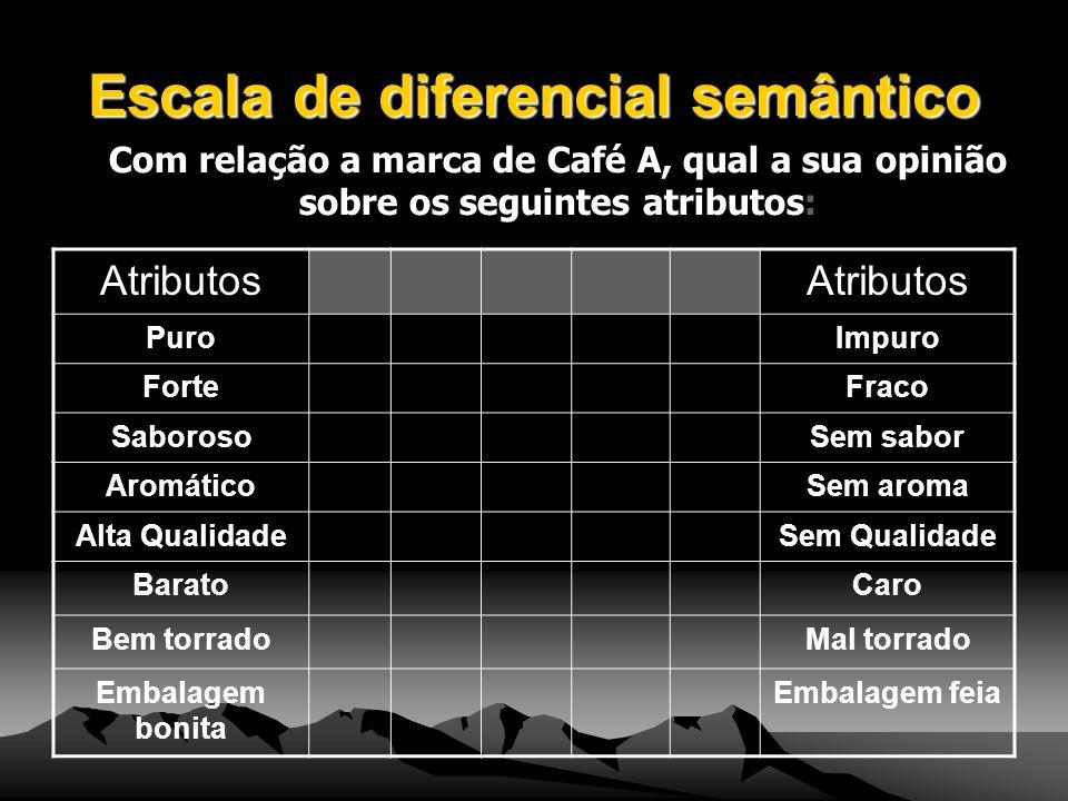 Escala de diferencial semântico