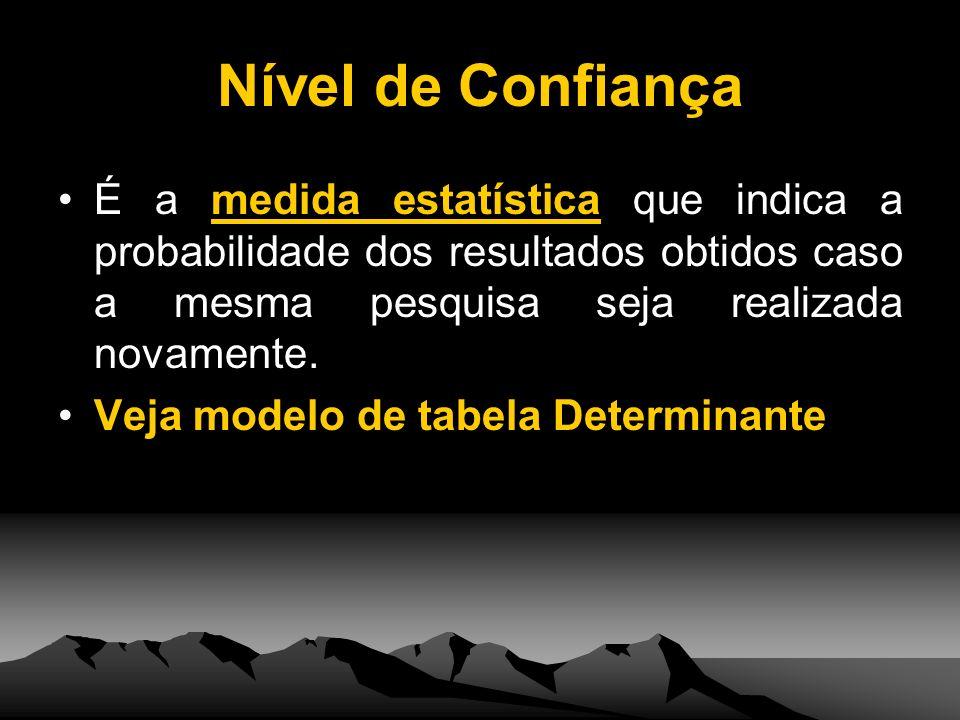 Nível de Confiança É a medida estatística que indica a probabilidade dos resultados obtidos caso a mesma pesquisa seja realizada novamente.