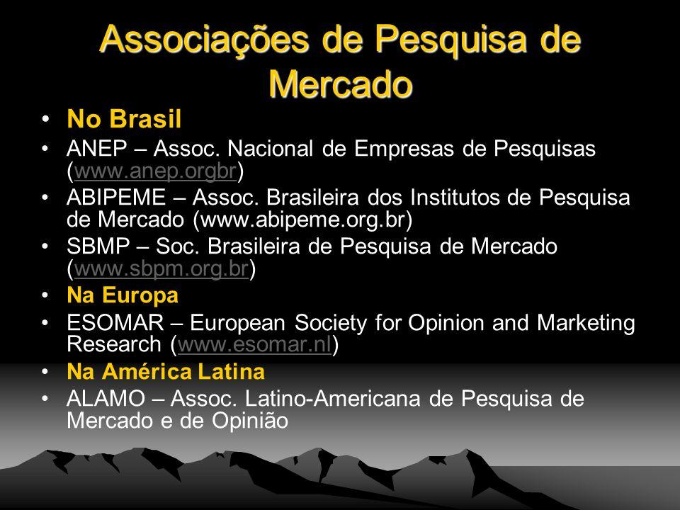 Associações de Pesquisa de Mercado