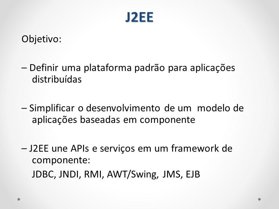 J2EE Objetivo: – Definir uma plataforma padrão para aplicações distribuídas.