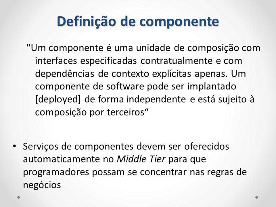 Definição de componente