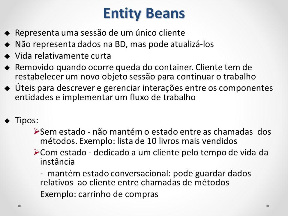 Entity Beans Representa uma sessão de um único cliente