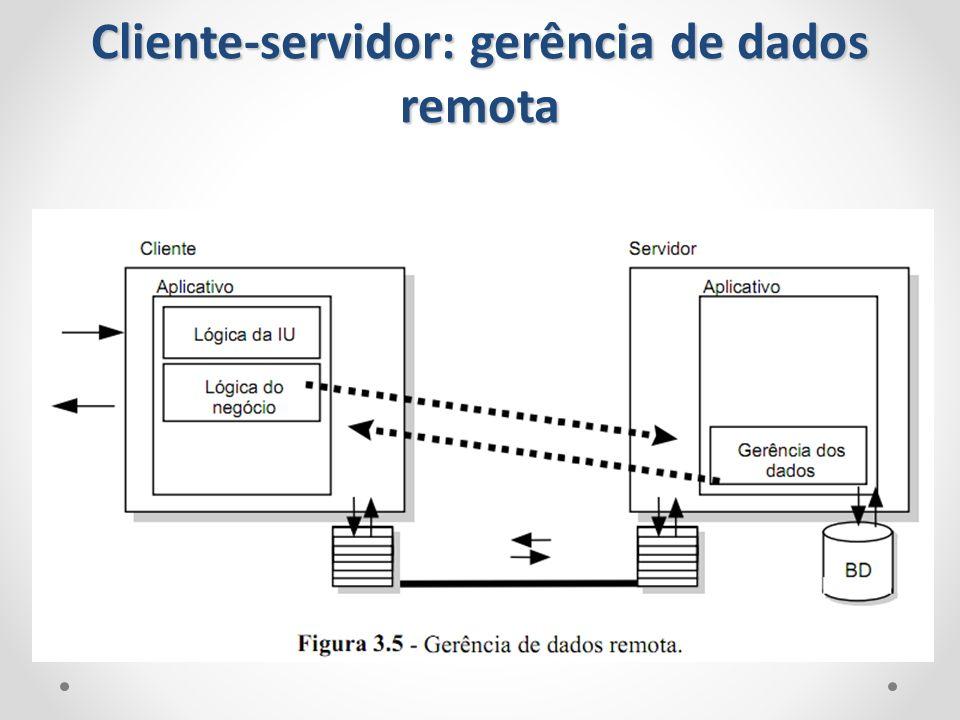 Cliente-servidor: gerência de dados remota