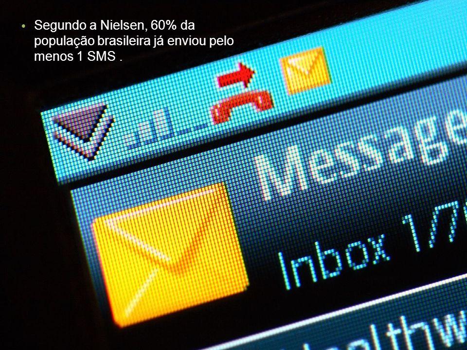 Segundo a Nielsen, 60% da população brasileira já enviou pelo menos 1 SMS .
