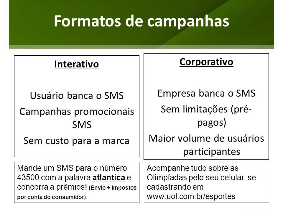 Formatos de campanhas Corporativo Interativo Empresa banca o SMS