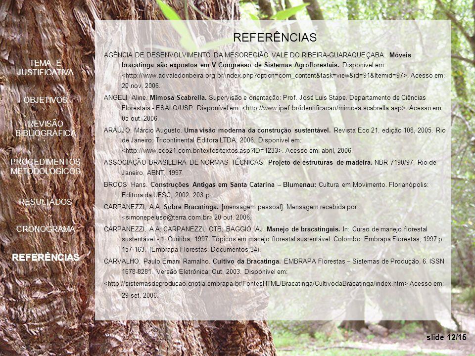 REFERÊNCIAS REFERÊNCIAS TEMA E JUSTIFICATIVA OBJETIVOS
