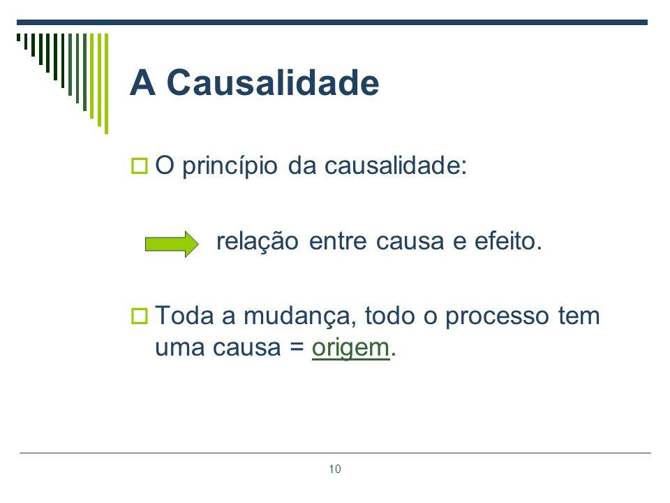 relação entre causa e efeito.