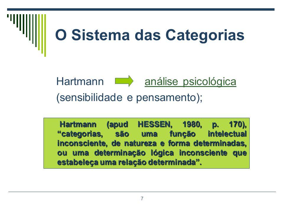 O Sistema das Categorias
