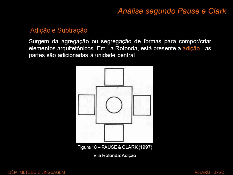 Figura 18 – PAUSE & CLARK (1997)