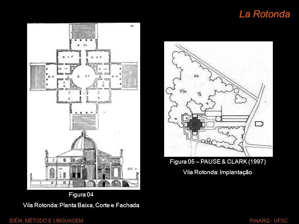 La Rotonda Figura 05 – PAUSE & CLARK (1997) Vila Rotonda: Implantação