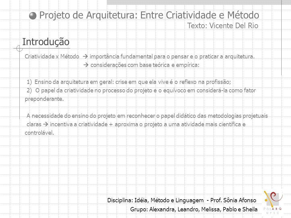 Introdução Criatividade x Método  importância fundamental para o pensar e o praticar a arquitetura.