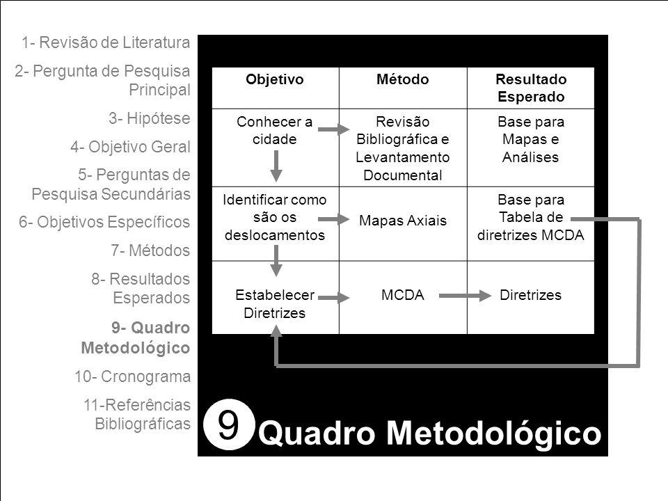 9 Quadro Metodológico 9- Quadro Metodológico 1- Revisão de Literatura