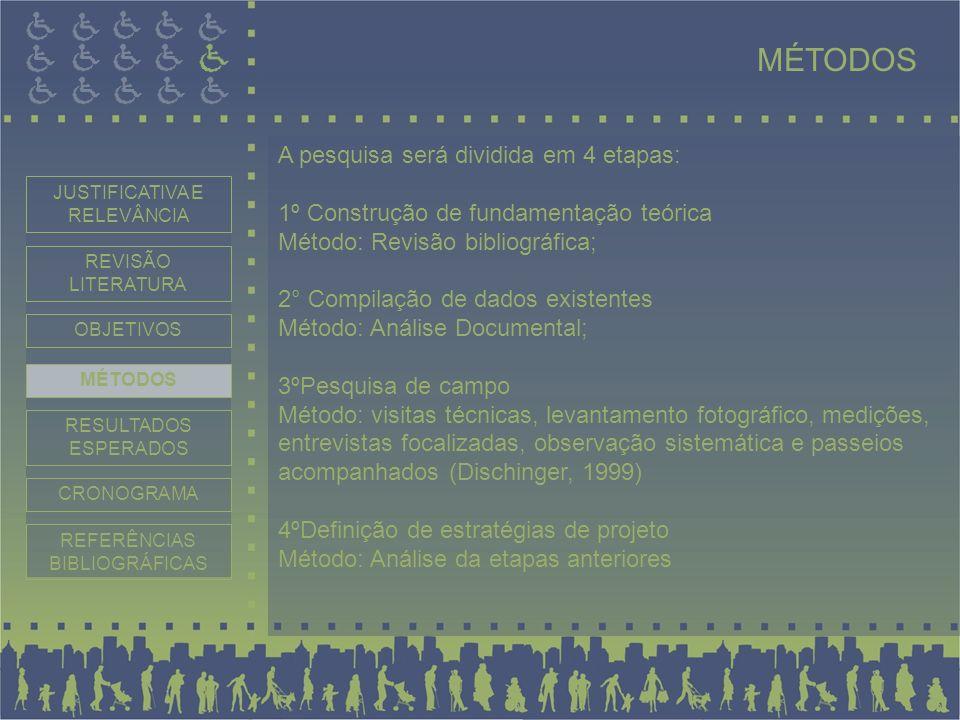 MÉTODOS A pesquisa será dividida em 4 etapas: