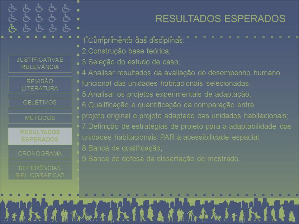 RESULTADOS ESPERADOS 1.Cumprimento das disciplinas;