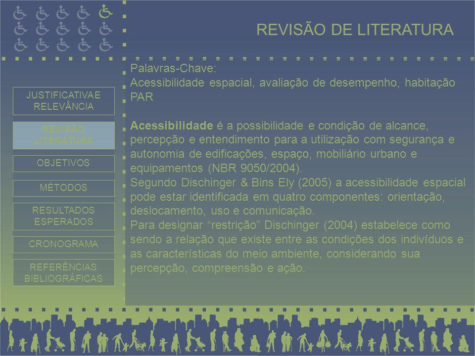 REVISÃO DE LITERATURA Palavras-Chave: