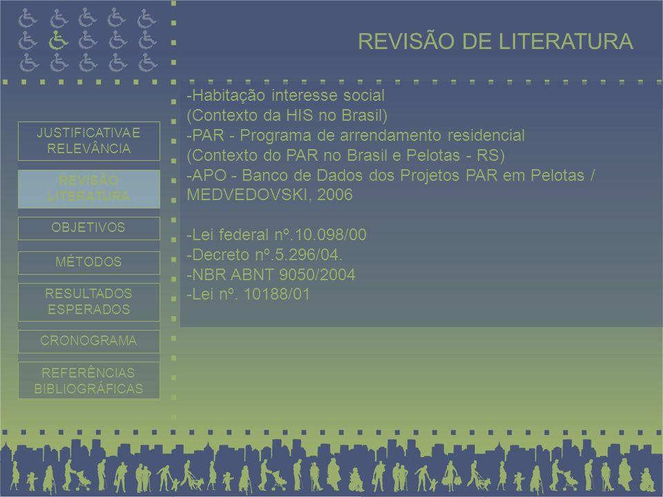 REVISÃO DE LITERATURA -Habitação interesse social