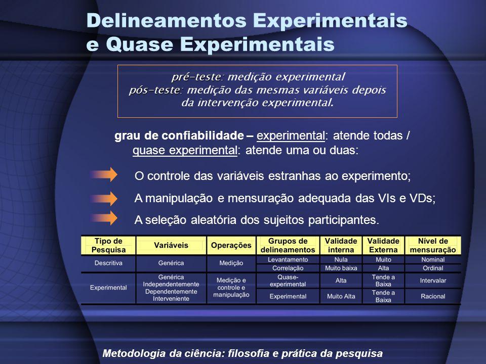 pré-teste: medição experimental