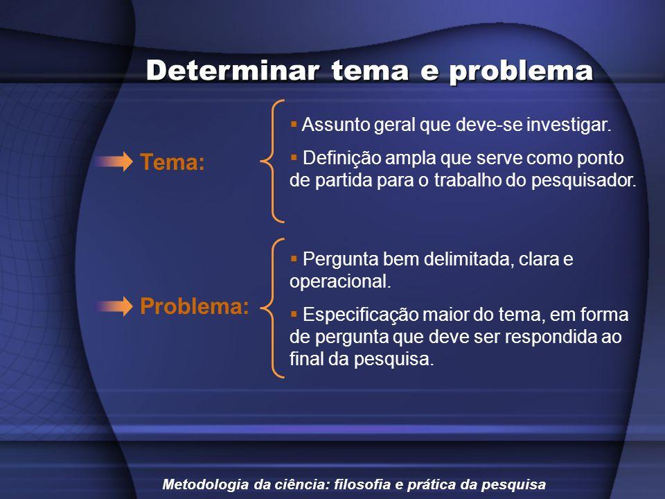 Determinar tema e problema