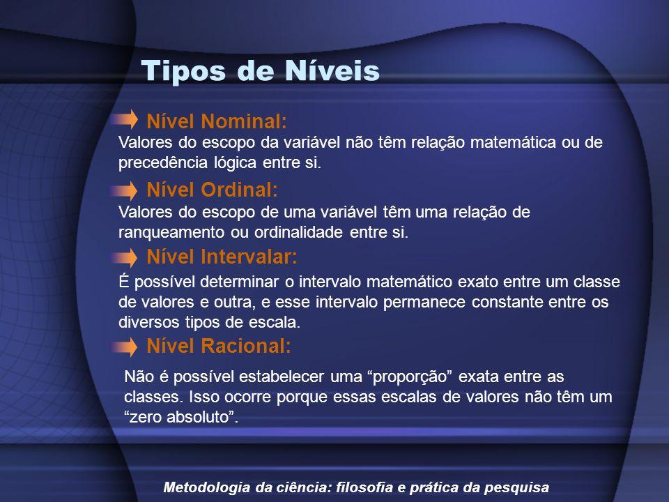 Tipos de Níveis Nível Nominal: Nível Ordinal: Nível Intervalar: