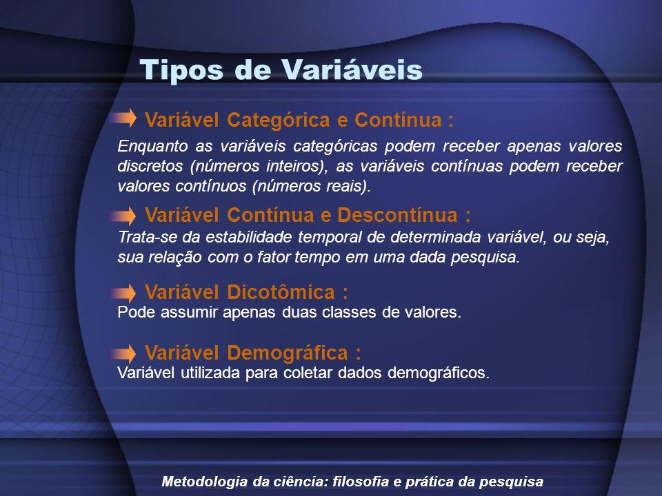 Tipos de Variáveis Variável Categórica e Contínua :
