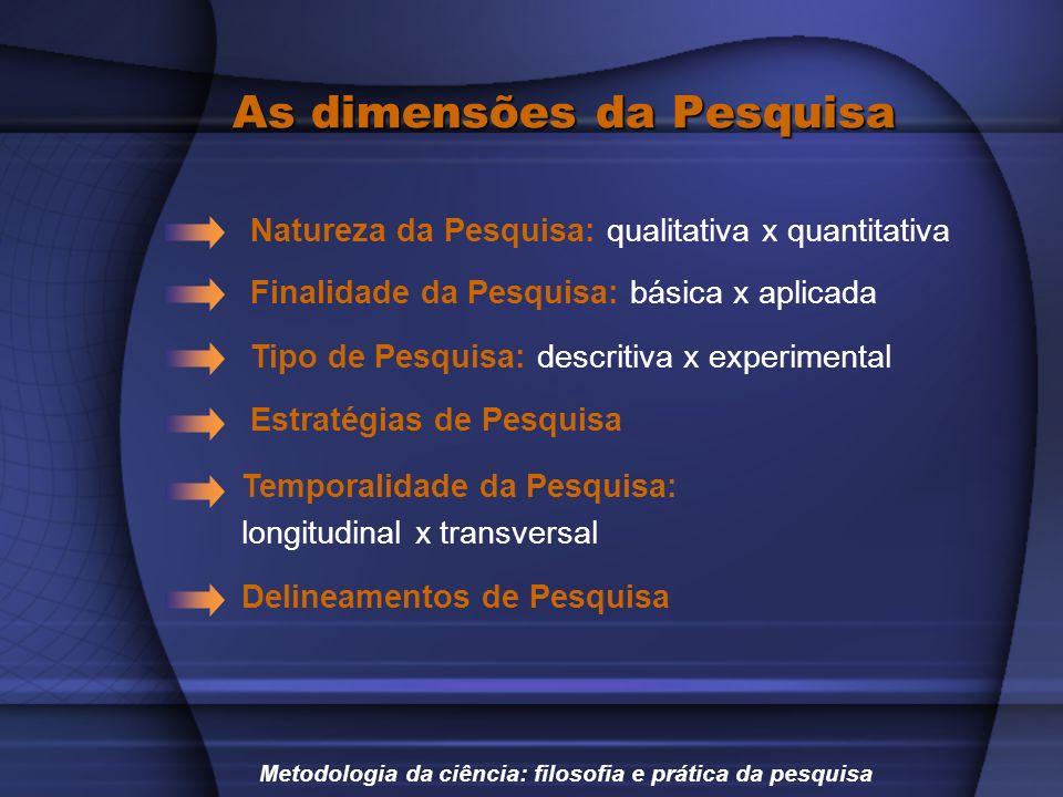 As dimensões da Pesquisa