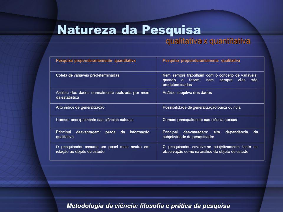 Natureza da Pesquisa qualitativa x quantitativa