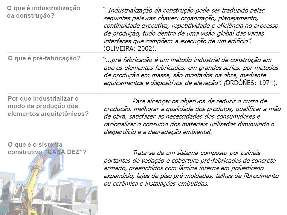O que é industrialização da construção