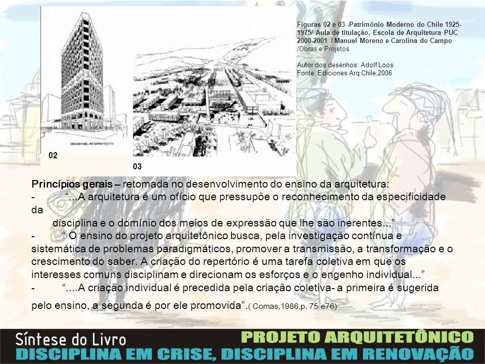 Figuras 02 e 03 -Patrimônio Moderno do Chile 1925-1975/ Aula de titulação, Escola de Arquitetura PUC 2000-2001 / Manuel Moreno e Carolina do Campo /Obras e Projetos